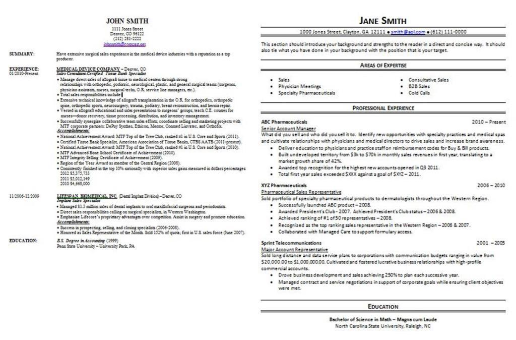 Bad Resume Example. Sample Bad Resume Template Design. 100 Bad